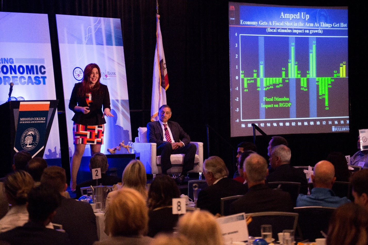 Mihaylo College Associate Professor of Economics Mira Farka discusses the outlook for the economy at the Spring Economic Forecast.